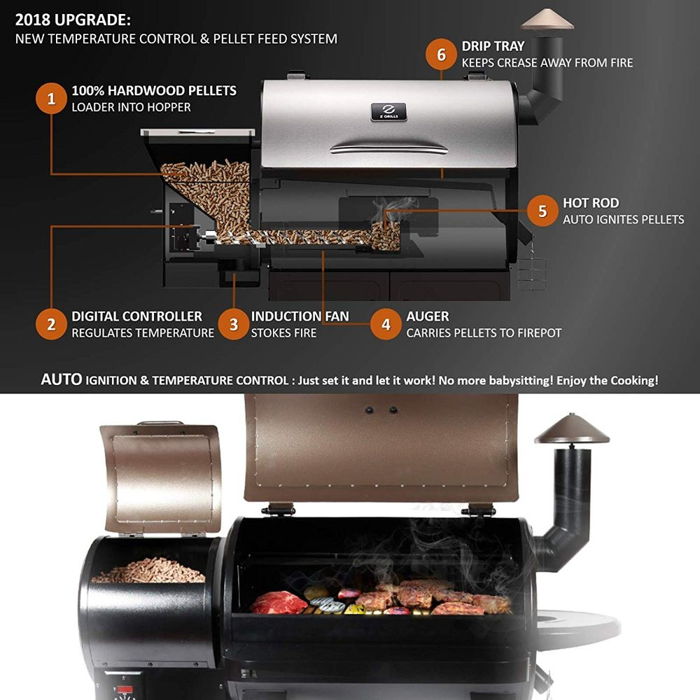Z Grills 7002e 8 In 1 Wood Pellet Grill Apollobox